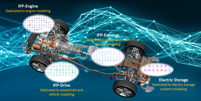 IFP-Engine