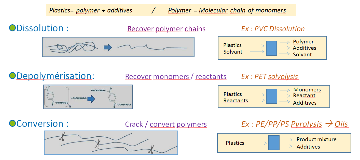 plastic_chemical_recycling