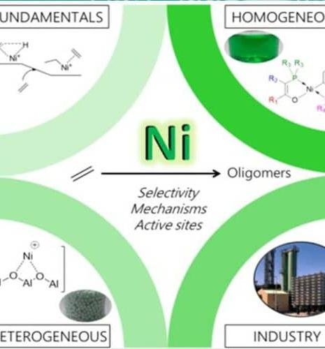A review in the Chemical Reviews journal, a first for IFPEN!