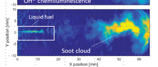 Observation of soot in a diesel flame