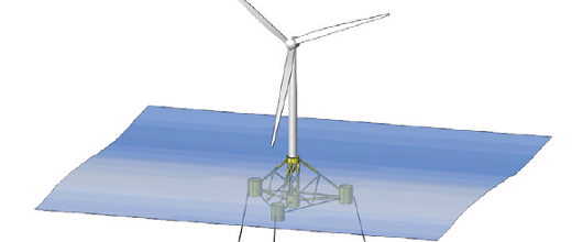 Wind turbines have the wind in their sails, thanks to GPUs