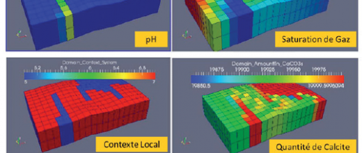 More efficient flow simulations inspired by optimal control