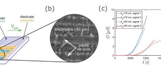 The detection, at a lower cost, of ultrafine exhaust gas soot particles