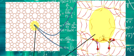 Shedding light on the external surface of zeolites by quantum calculation