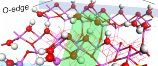 crystallites Gamma alumina catalysis
